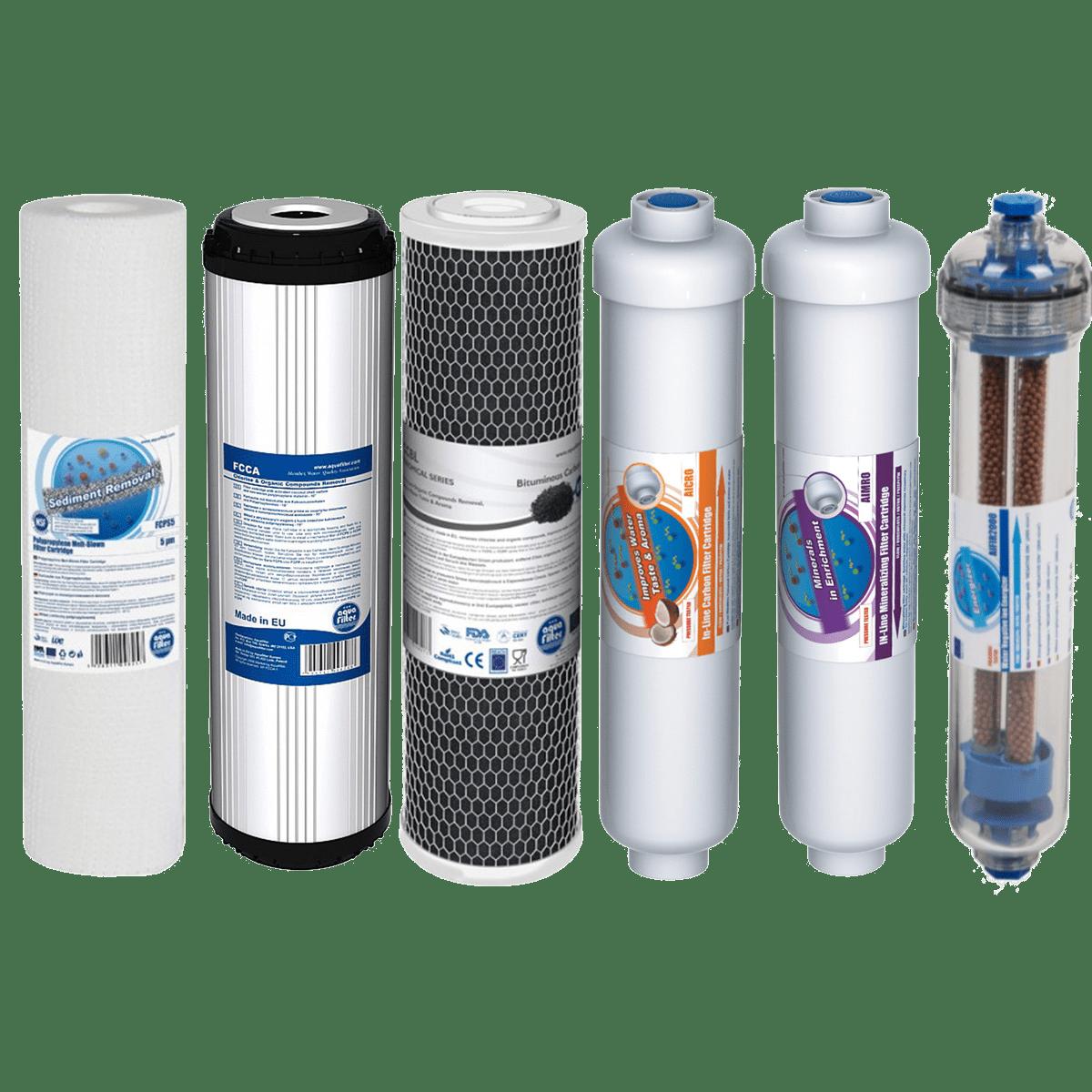 Ulošci filtera za vodu